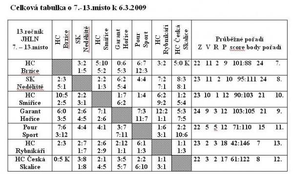 рио таблица волейбол турнирная